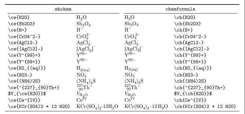 chemformel1