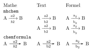 chemformel5