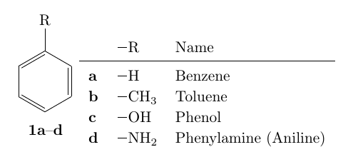chemnum1