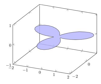 3D-Plot