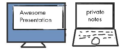 Die Projektionsentfernung - ein wichtiger Aspekt, für die Leinwand