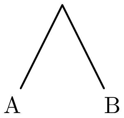 Baumdiagramm geschlossene Wurzel