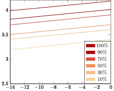 Beispiel mit colormap/OrRd-6