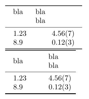 einzelne liniei iin tabelle fett