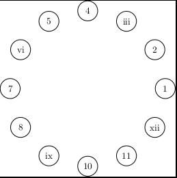 Kreise mit innerer Beschriftung