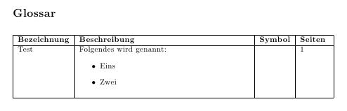 itemize-Liste im Glossar