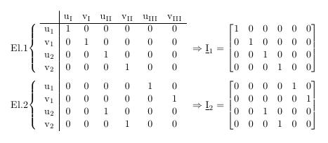 Matrizen mit Ausrichtung und Beschriftung