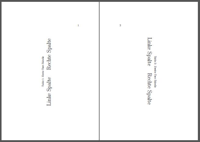 Ausgabe der Tabellen