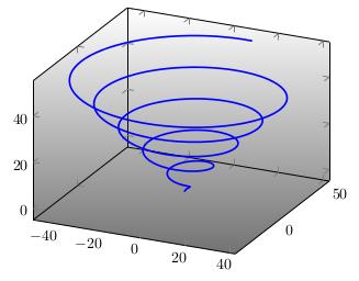 Spirale in 3D