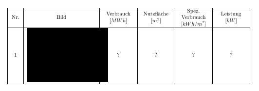 Tabelle mit zellenweise zentriertem Text