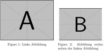 zwei Abbildungen mit floatrow nebeneinander