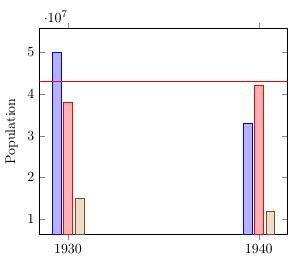 Pgfplots abstand im balkendiagramm zwischen balken verkrzen ybar ist ccuart Images