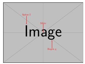 skalierte Beschriftung