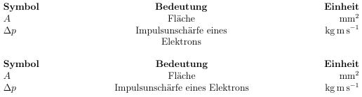 mittlere Spalte zentriert