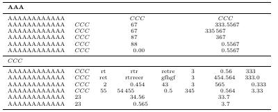 Tabelle mit deutlich weniger Linien