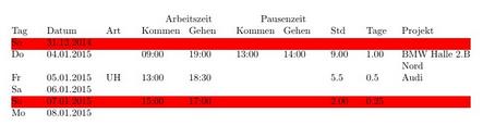 Tabelle mit roten Zeilen für So