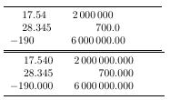 zwei Tabellen mit Zahlen