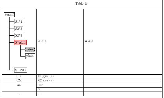 Tabelle mit Linien aber viel zu breit