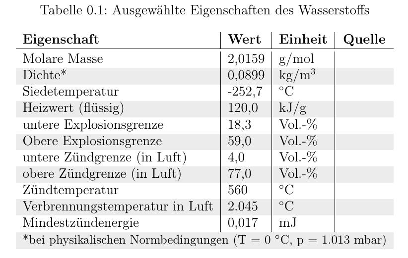 Tabelle mit vertikalen Linien