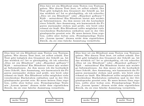 Text-Knoten im Baum